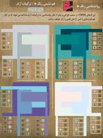 روانشناسی رنگ ها | کد های CMYK مخفی که طراحان حرفه ای می دانند !! | بخش اول-1