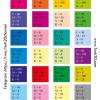 تفاوت طیف های رنگی RGB و CMYK که باید طراحان گرافیک بدانند !!!