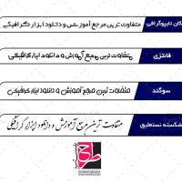 دانلود رایگان فونت های فارسی دیما