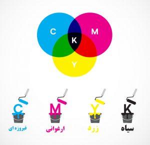 CMYK چیست