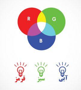 RGB ار جی بی